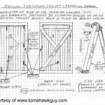 Building a target frame