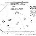 Tomahawk Target Range